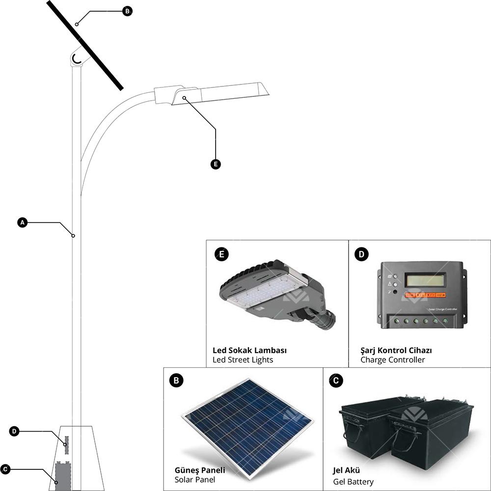 Solar Sokak Aydınlatma Sistemi 3 Mt
